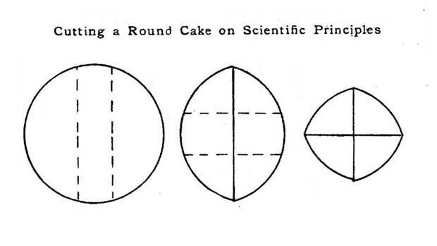 Математик рассказал о правильном способе нарезать праздничный торт. Этому методу уже 114 лет
